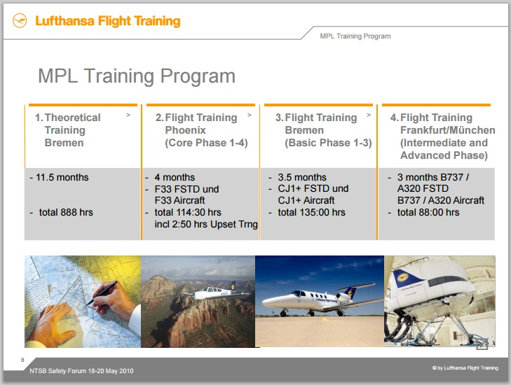 Lufthansa MPL Training Program